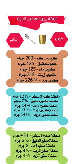 الجرام 100 جرام كم ملعقة رز