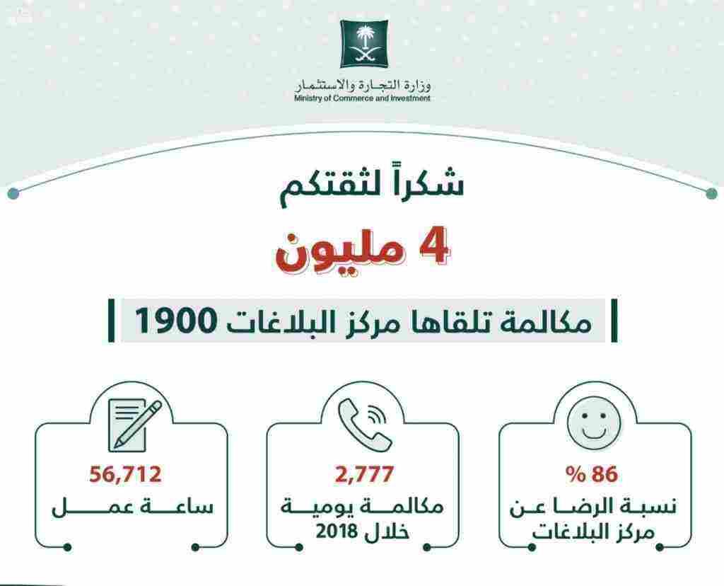 رقم شكاوي وزارة التجارة وطرق التواصل وزارة التجارة زيادة