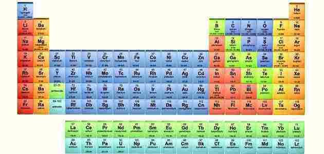 الجدول الدوري الحديث للعناصر استخداماته وخواص عناصره زيادة