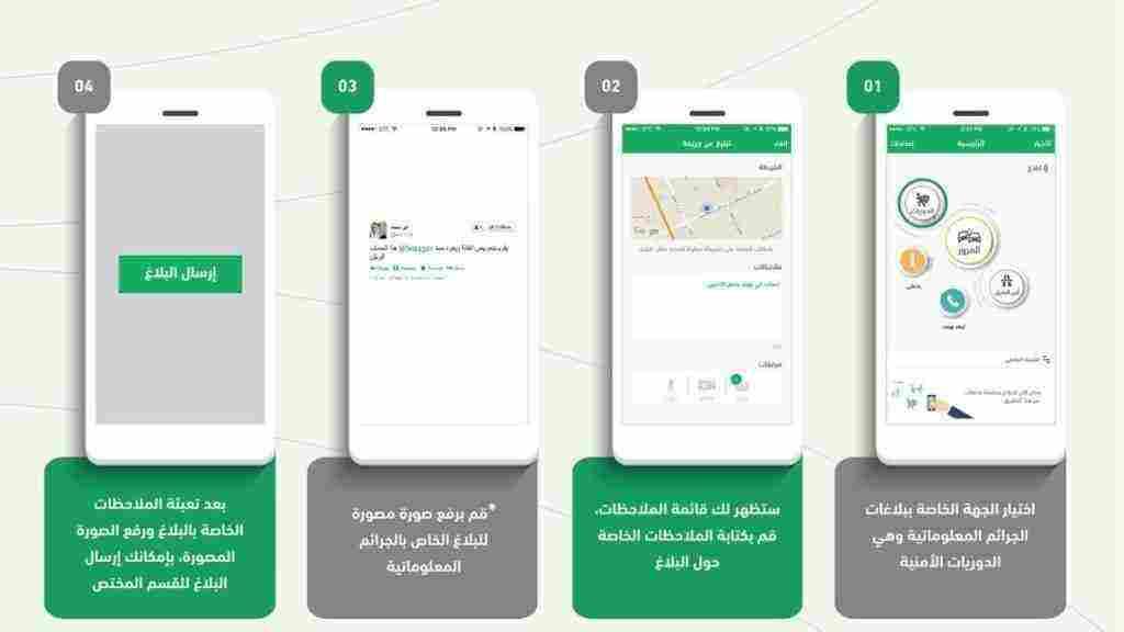 رقم التبليغ عن الجرائم الالكترونية السعودية وما هي الجرائم المعلوماتية زيادة