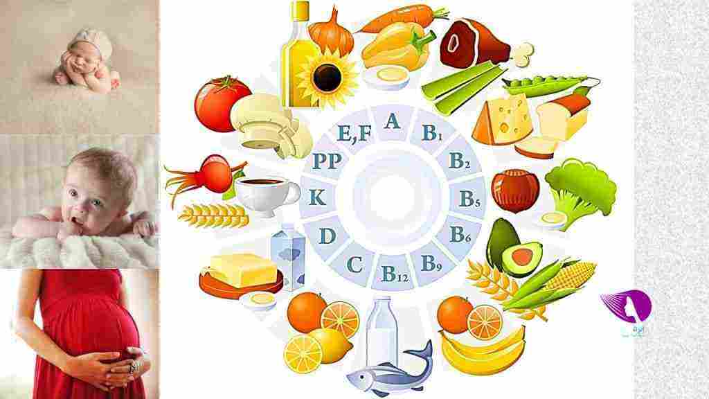 ماهي الفيتامينات التي تساعد على الحمل بولد وكيفية حساب التبويض زيادة