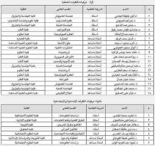 نسب قبول جامعة الكويت وشروط القبول في جامعة الكويت زيادة