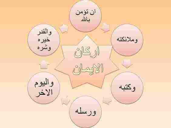 ما هي أركان الإيمان وكيف يكون الإيمان بالكتب السماوية زيادة