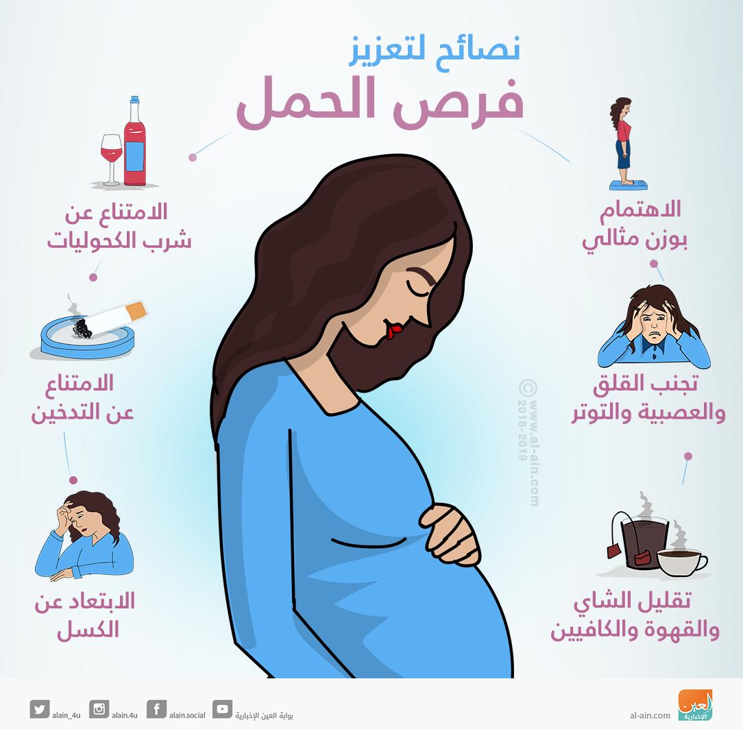 شروط حدوث الحمل وخطواته وأخطاء تؤخر حدوث الحمل ومتى يجب زيارة الطبيب زيادة