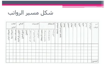 مسير رواتب عمال Pdf واستلام رواتب مكتب العمل زيادة