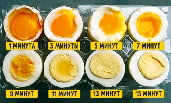 كم مدة سلق البيض وكيفية أعداده بأكثر من طريقة زيادة