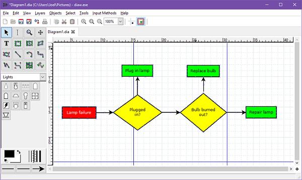 برنامج مخطط انسيابي