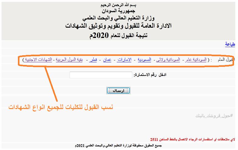 رابط دليل القبول للجامعات السودانية 2021