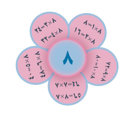 نماذج مطويات رياضيات جاهزة للطباعة زيادة